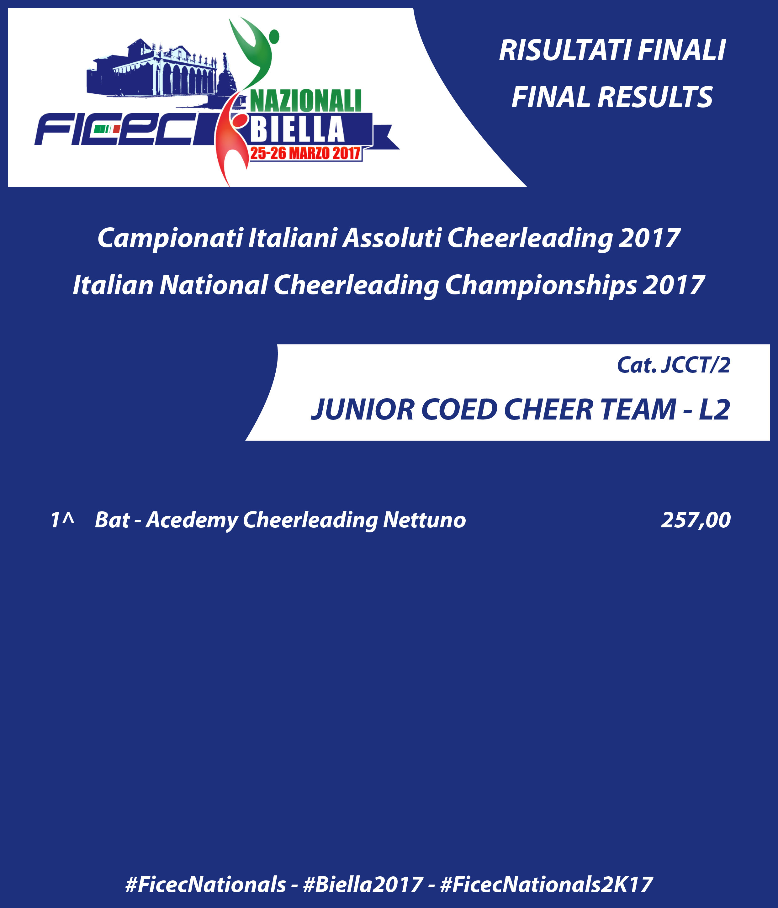RESULTS nationals 2017 JCCT 2