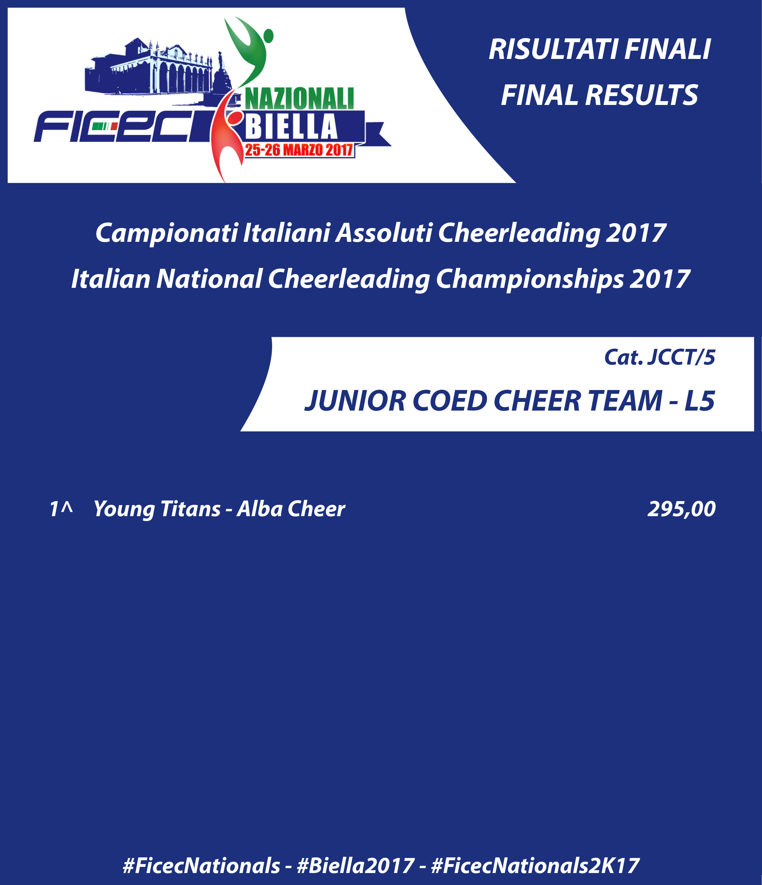 RESULTS nationals 2017 JCCT 5