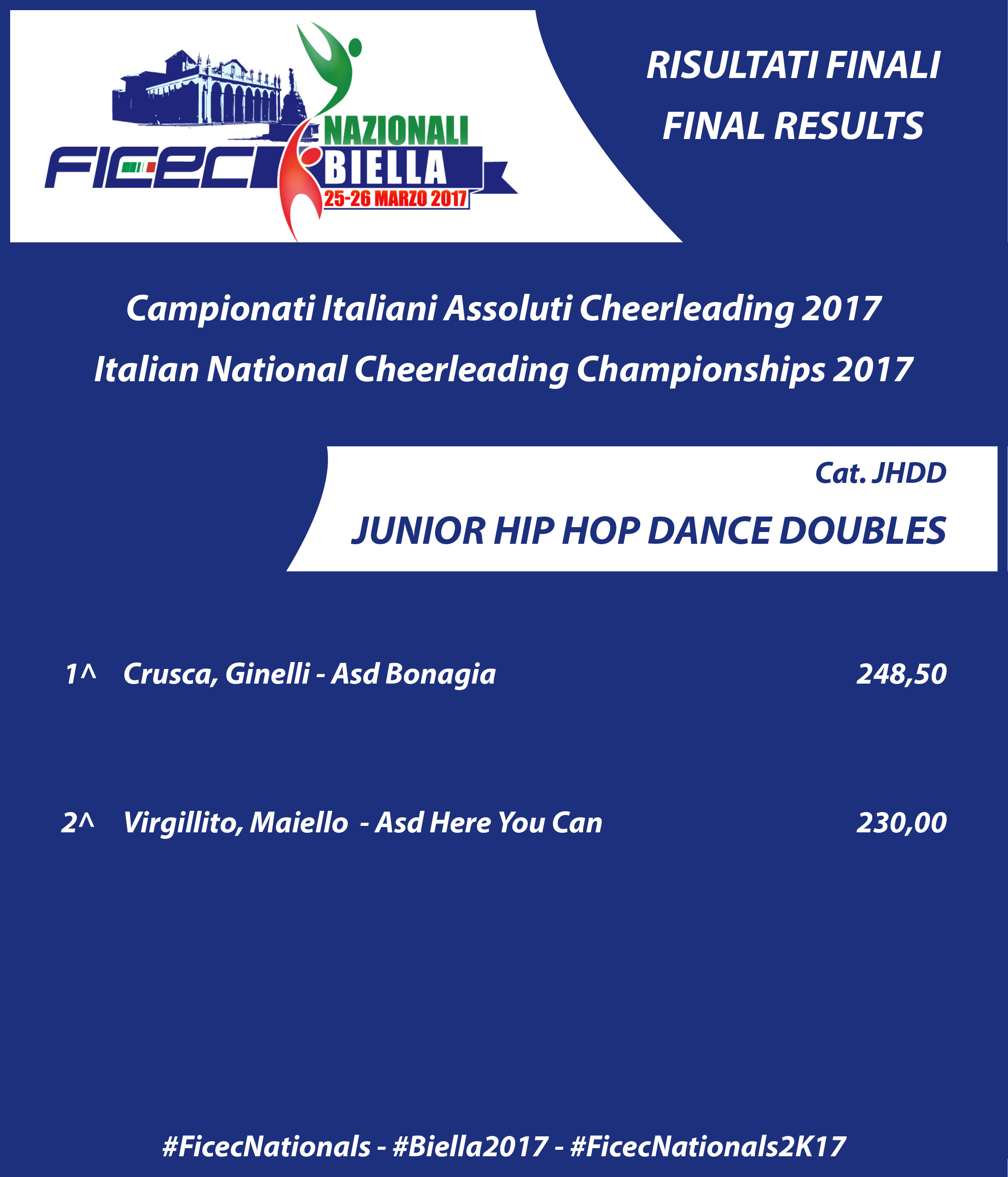 RESULTS nationals 2017 JHDD