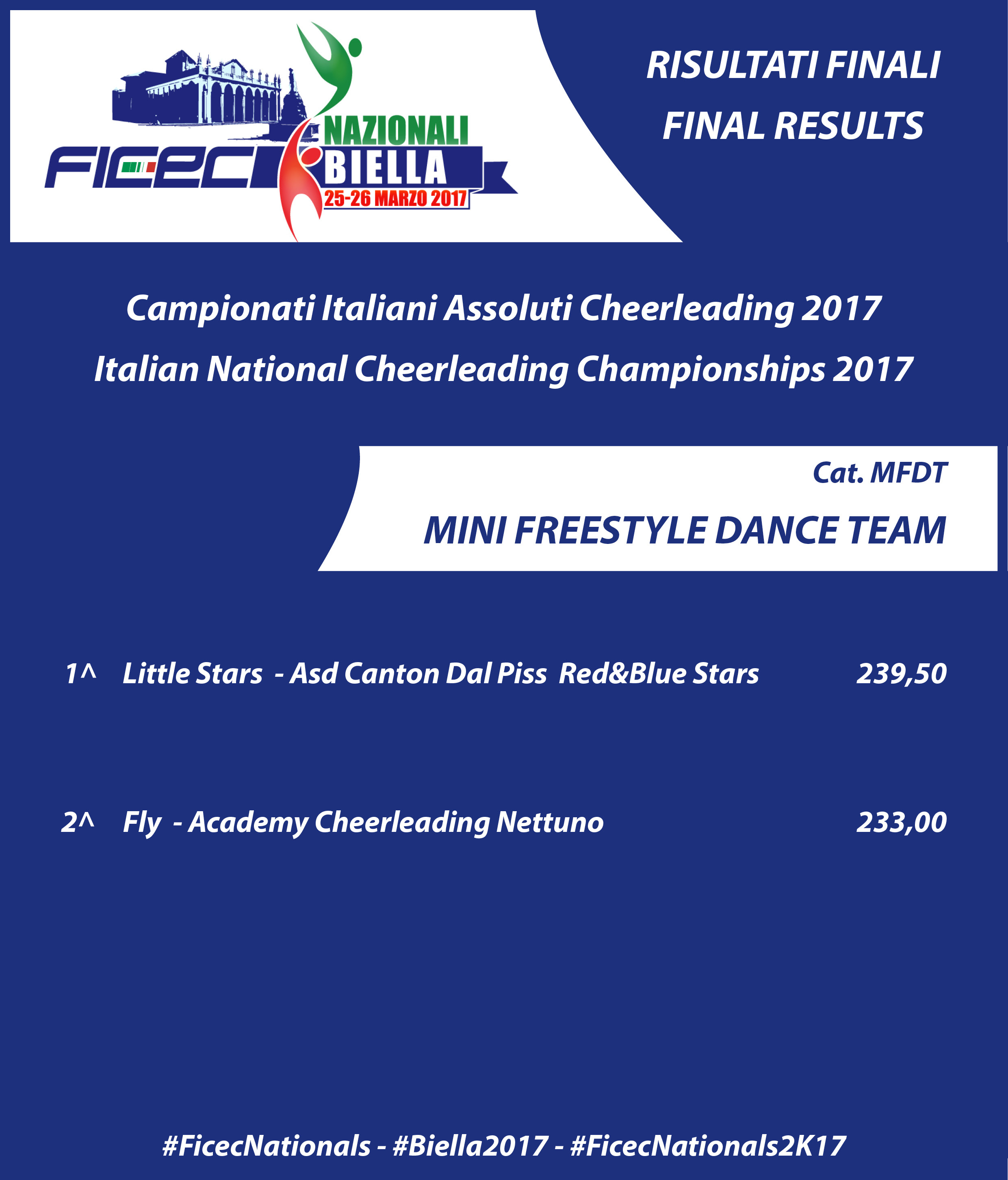RESULTS nationals 2017 MFDT