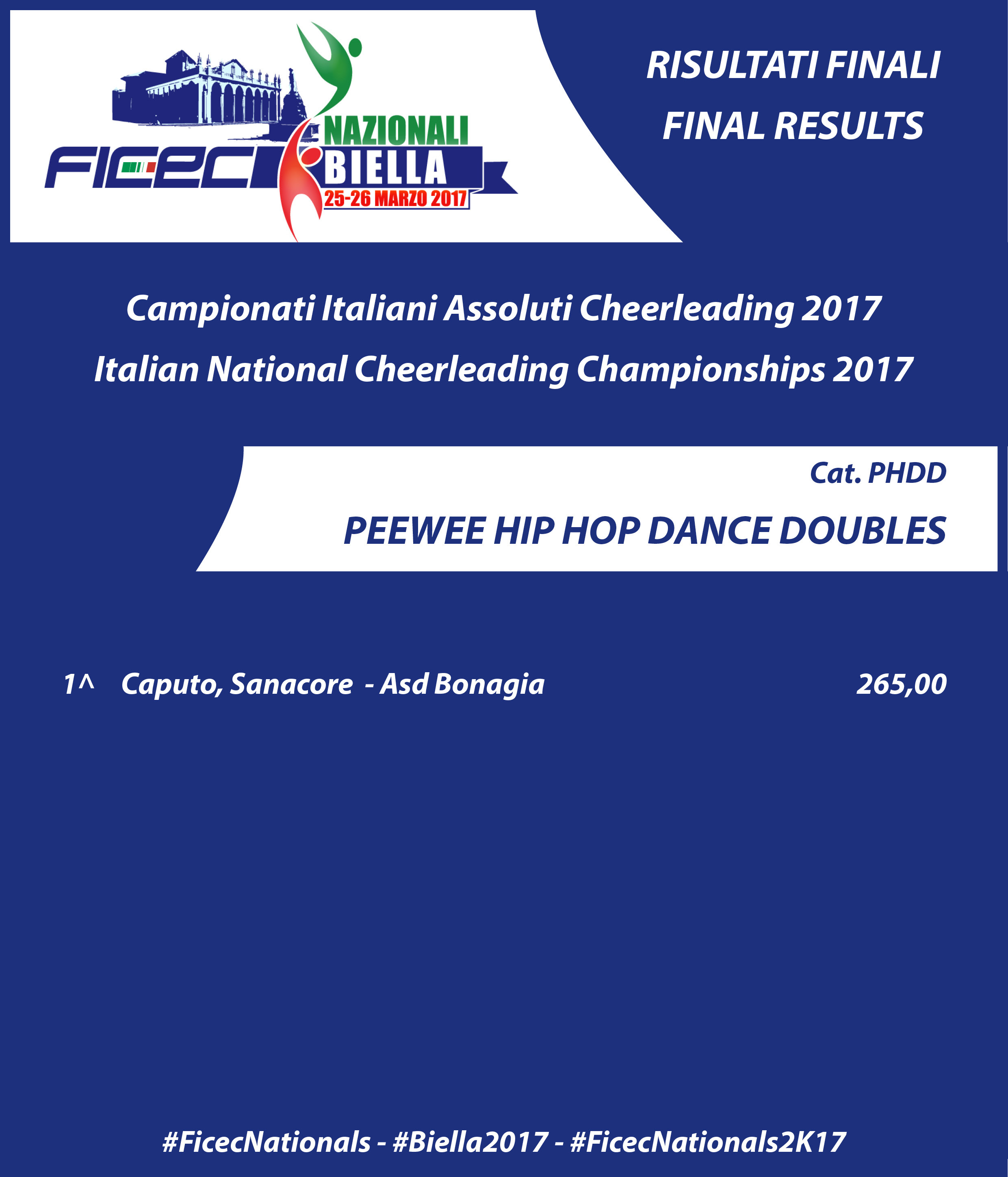 RESULTS nationals 2017 PHDD