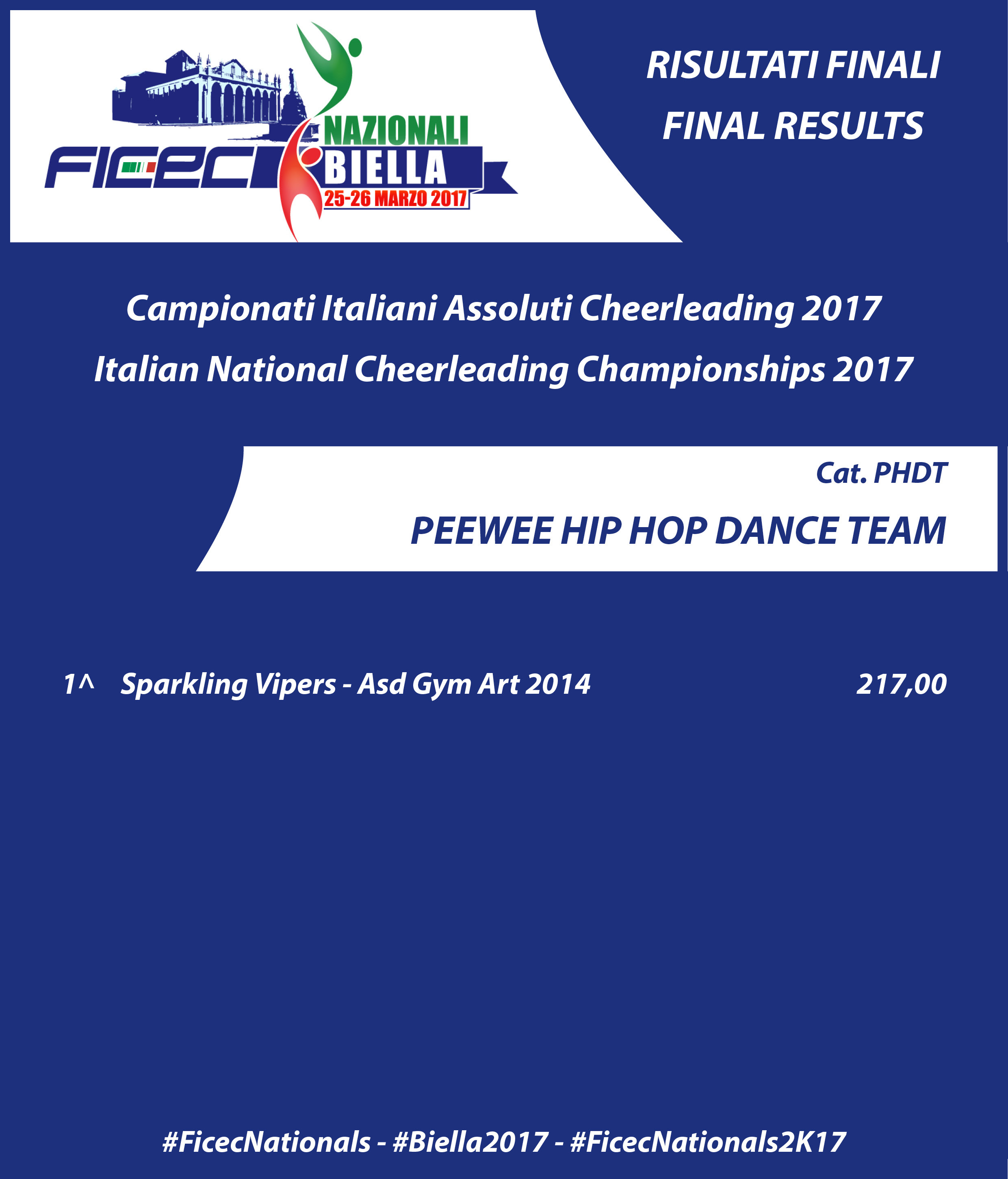 RESULTS nationals 2017 PHDT