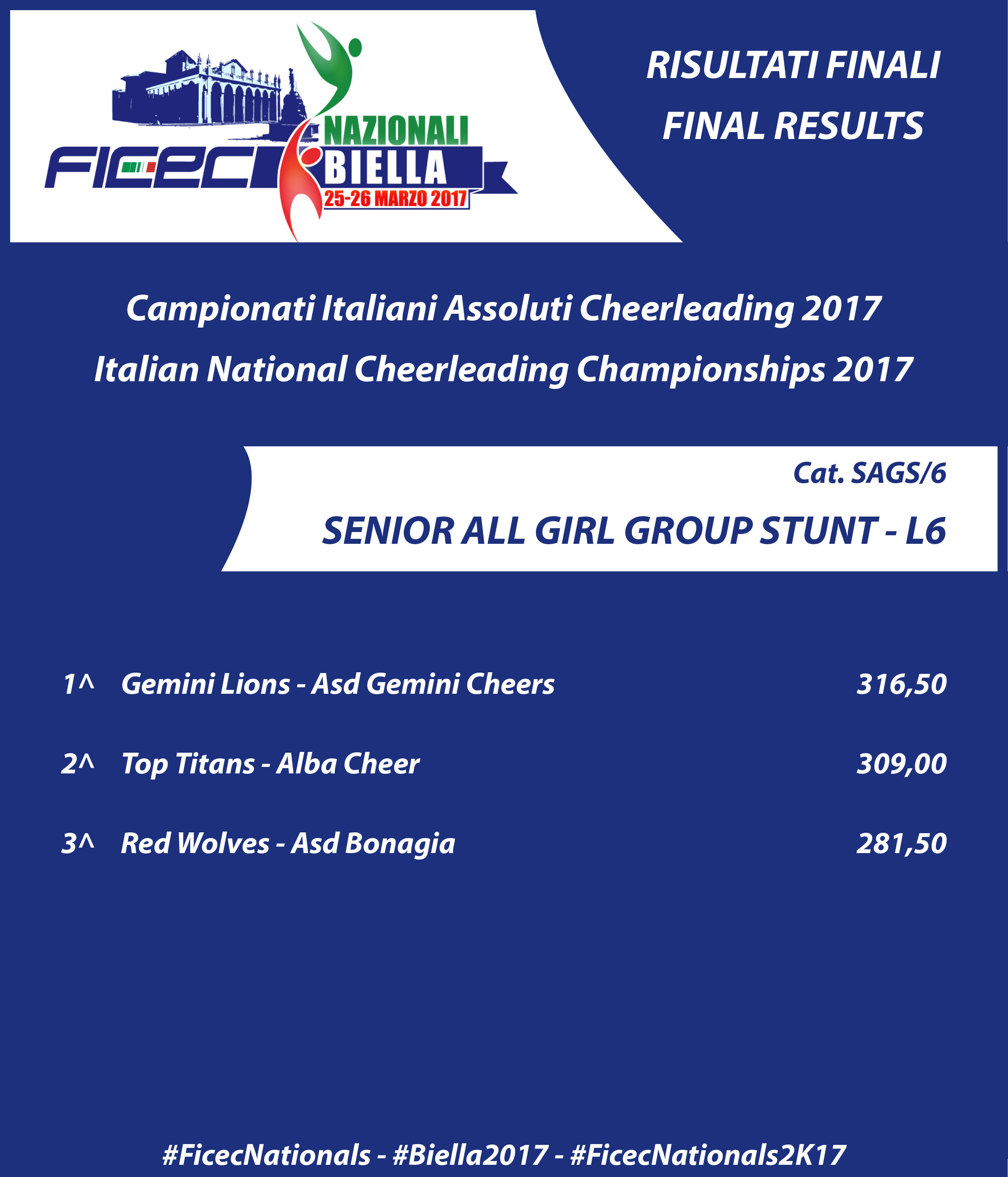 RESULTS nationals 2017 SAGS