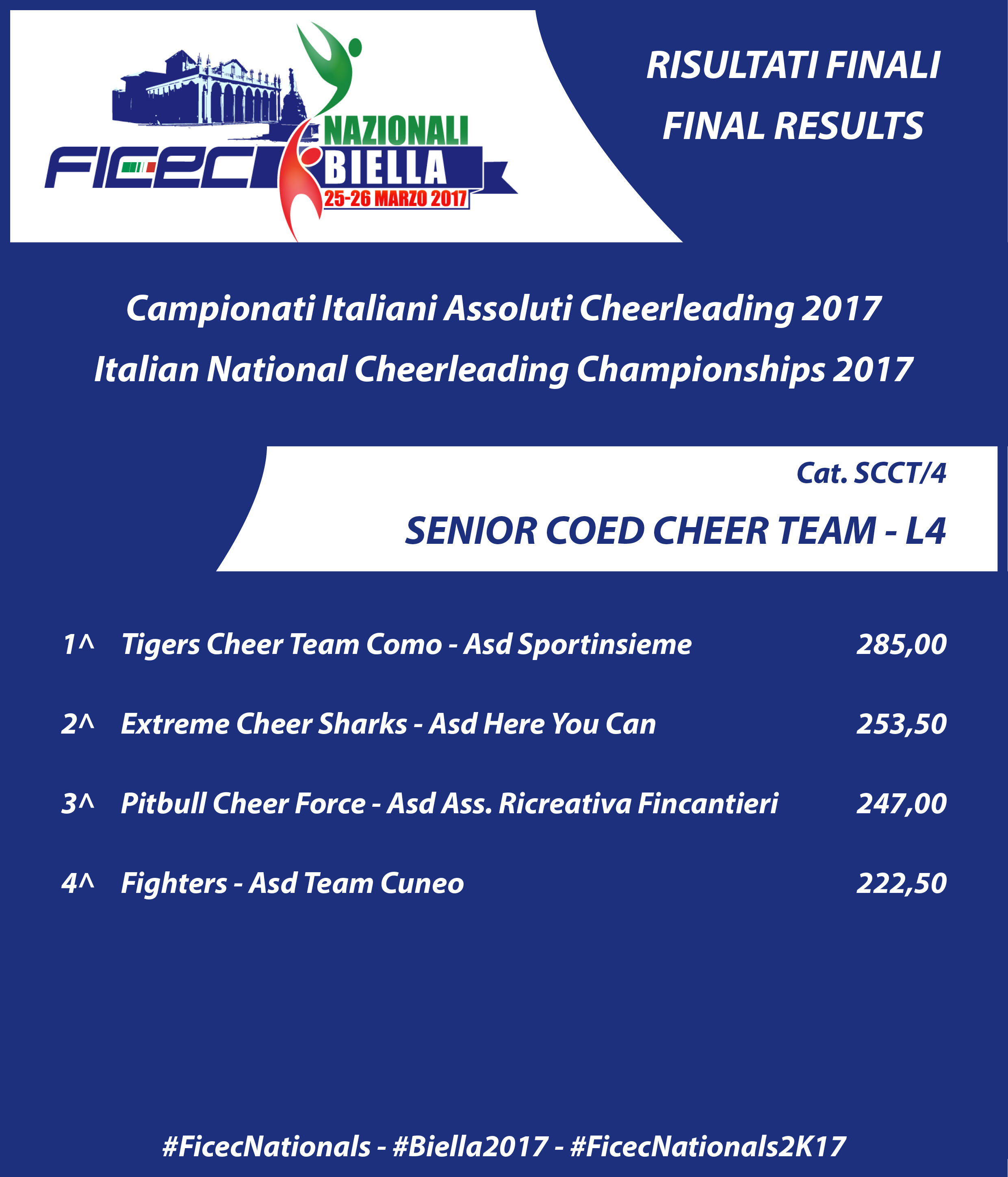 RESULTS nationals 2017 SCCT 4