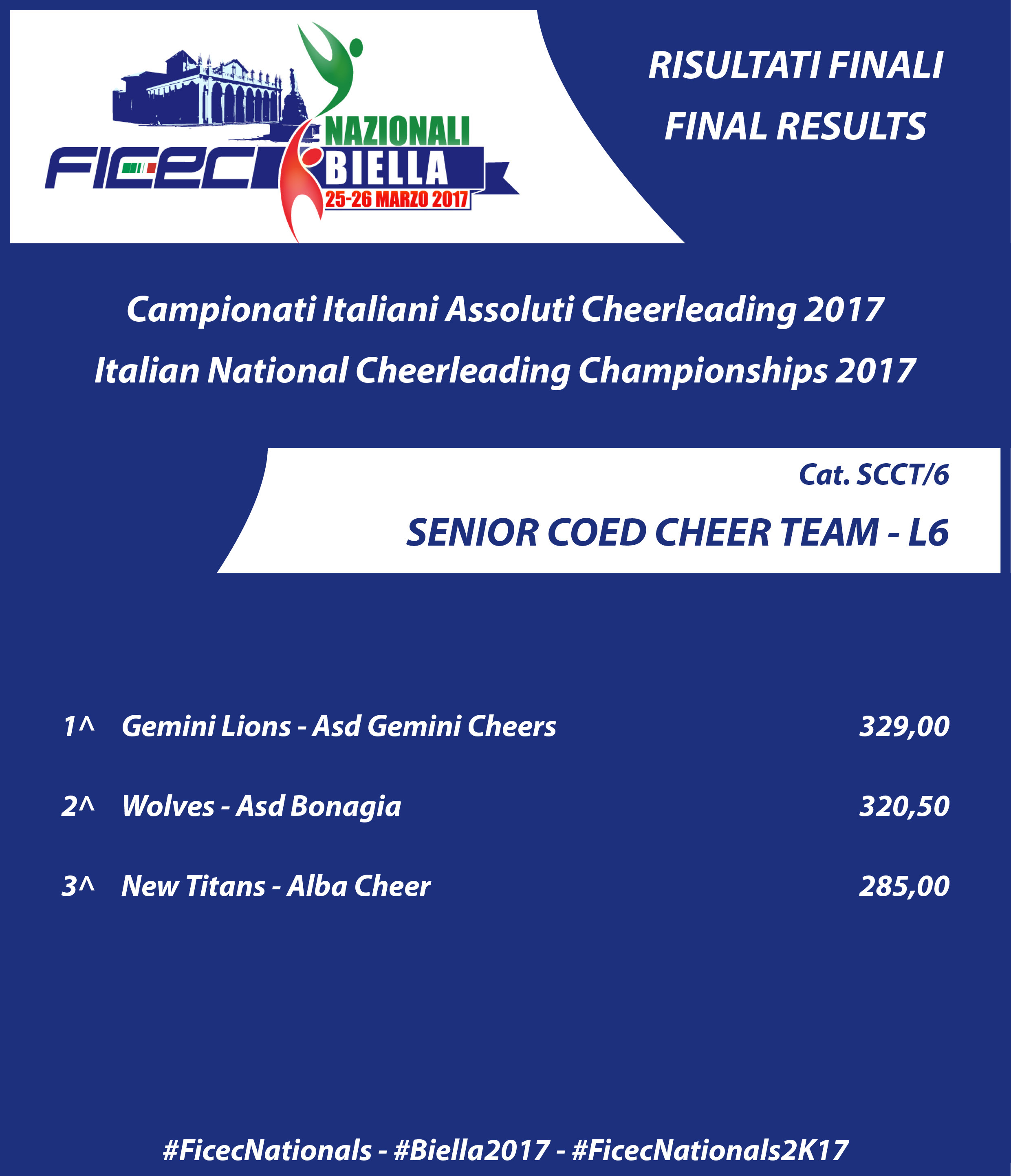 RESULTS nationals 2017 SCCT 6