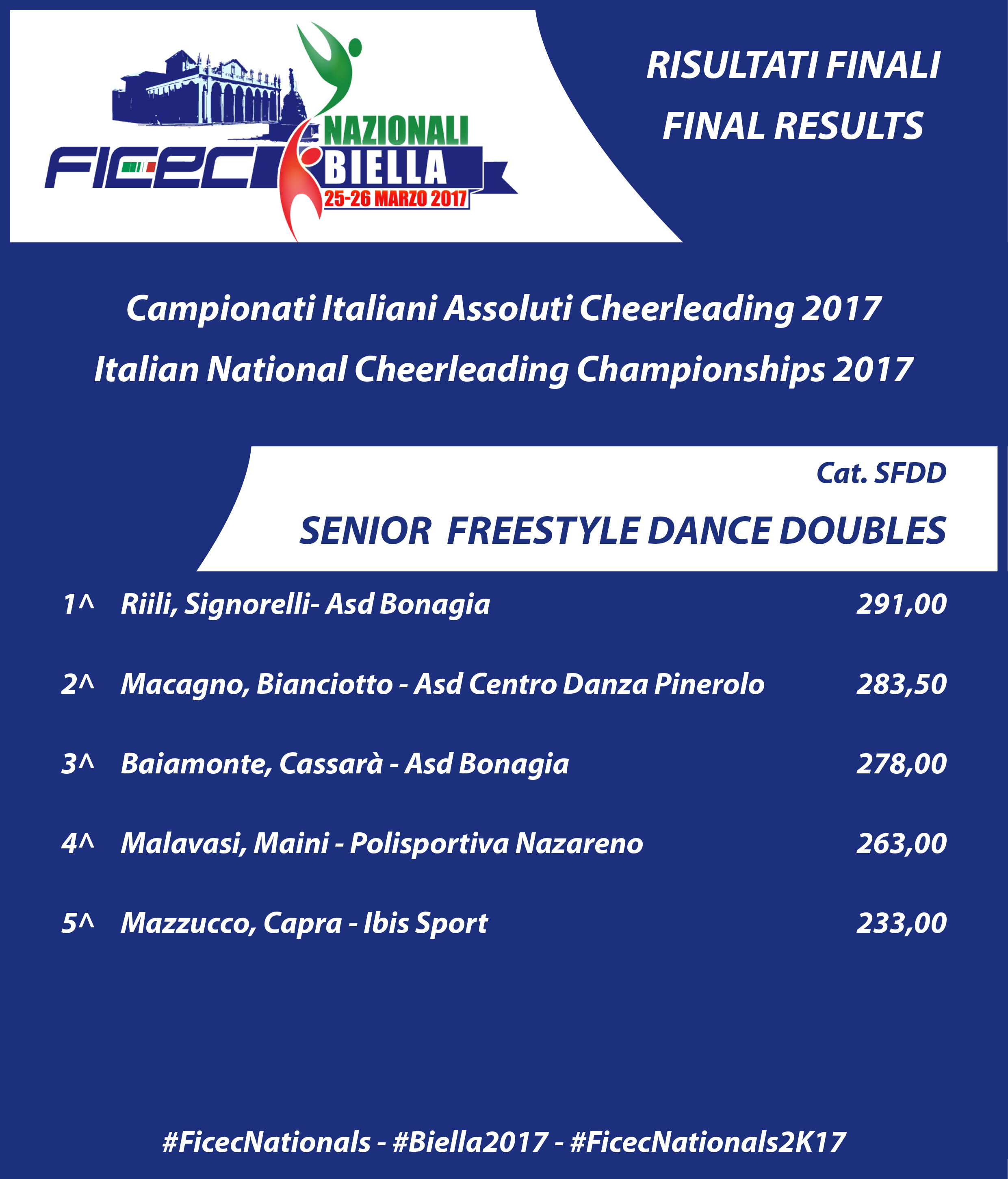 RESULTS nationals 2017 SFDD