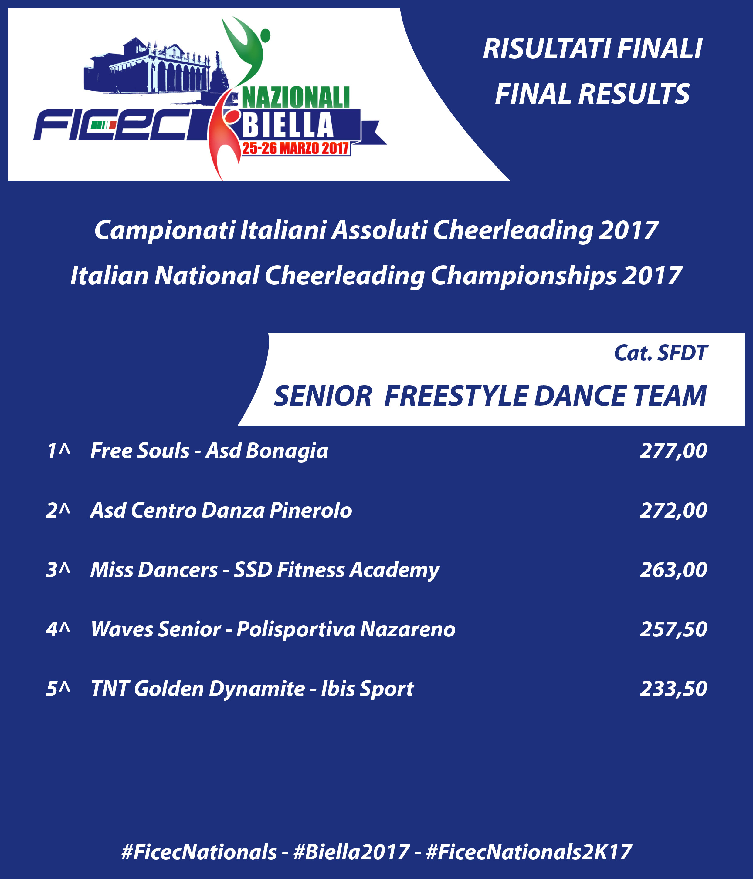 RESULTS nationals 2017 SFDT