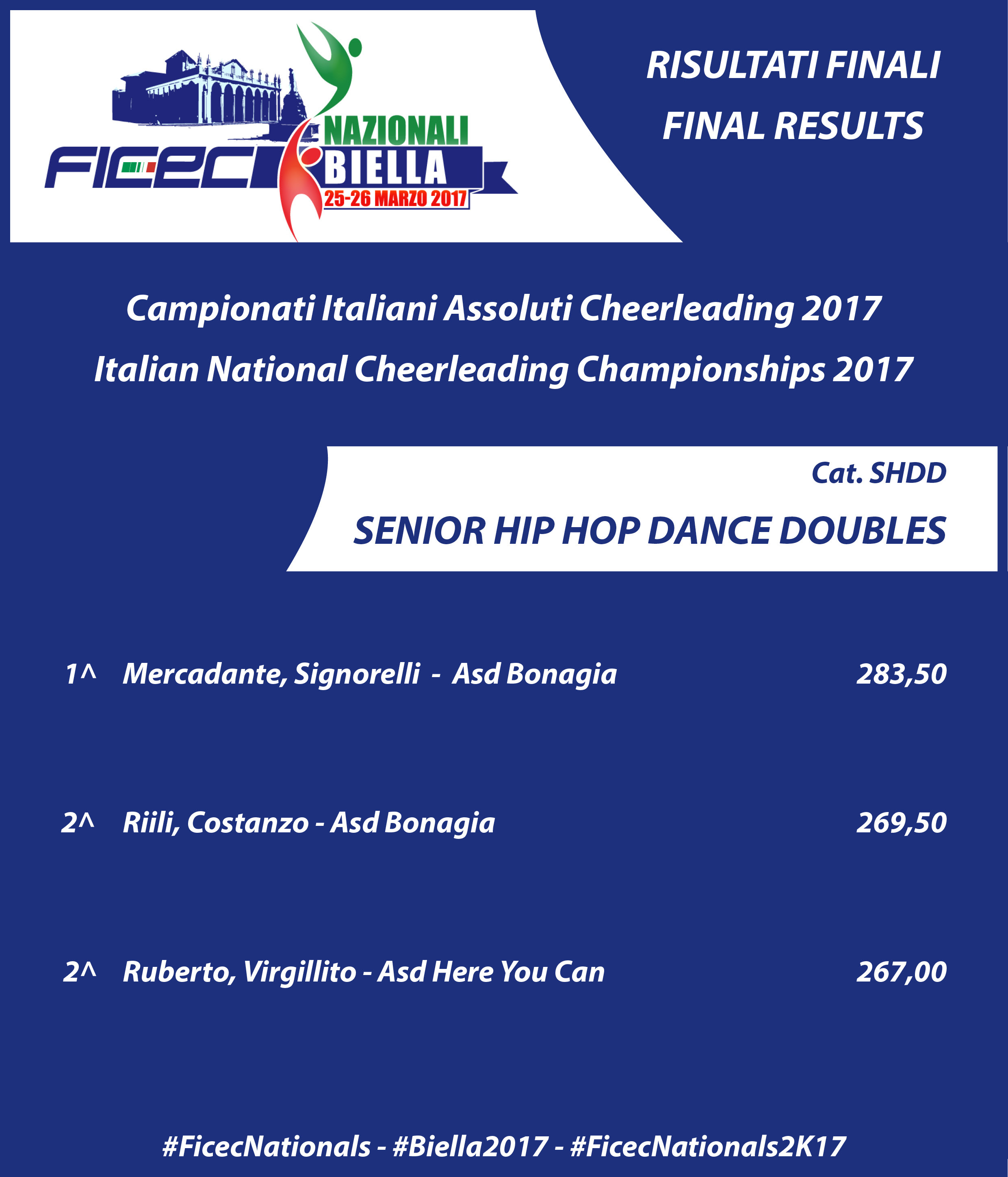 RESULTS nationals 2017 SHDD
