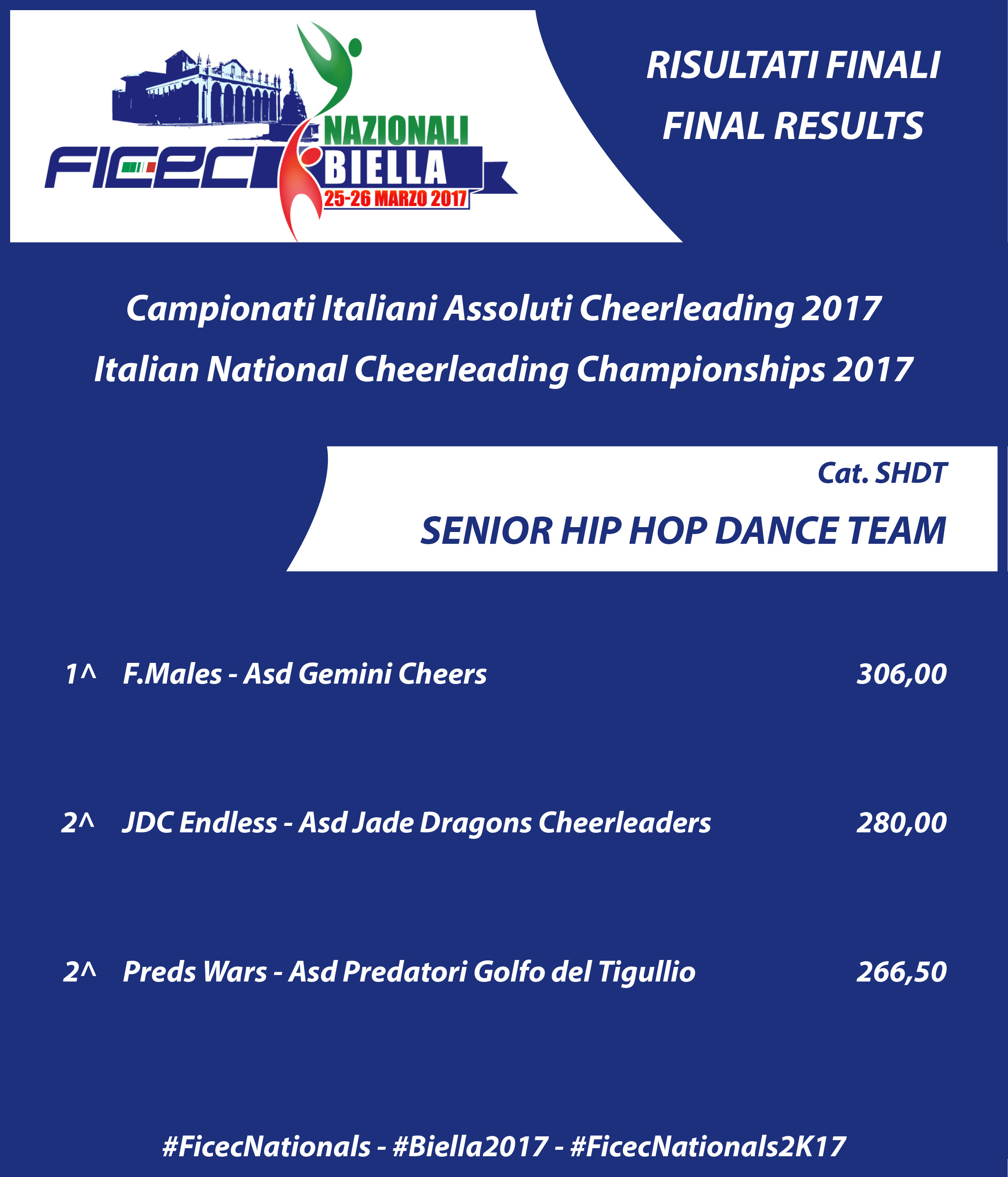 RESULTS nationals 2017 SHDT